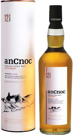anCnoc 12 ročná 40% 0