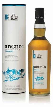 anCnoc 16 ročná 46% 0